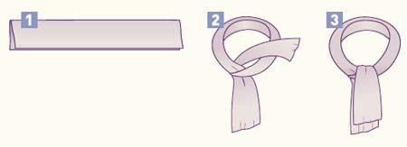 Одинарный узел